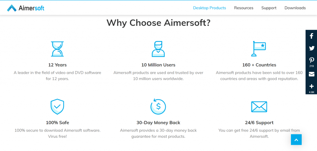 AimerSoft Coupon Codes