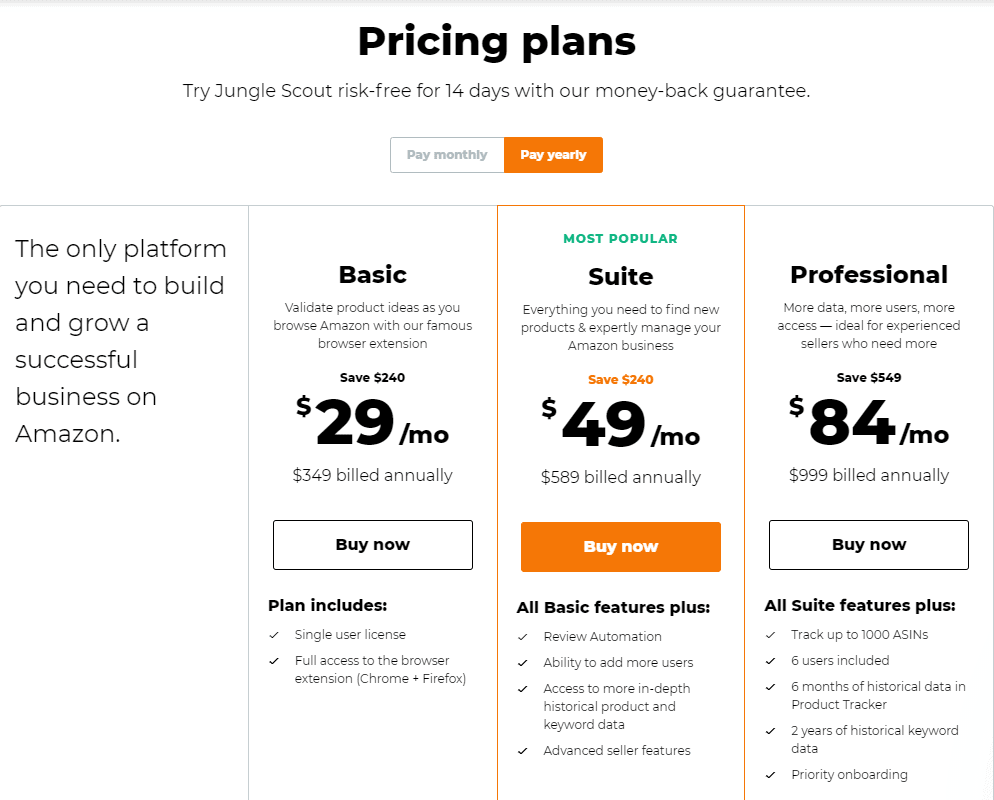 Jungle scout pricing and free trial