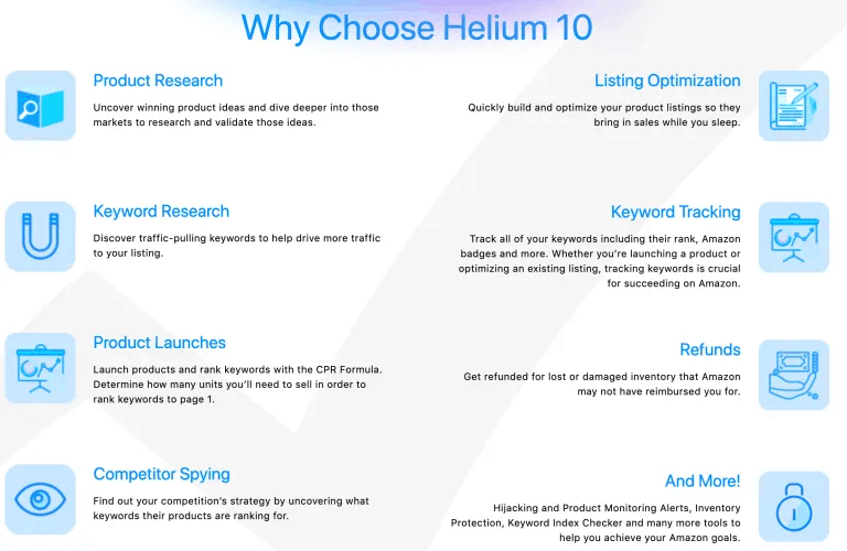 helium 10 features- helium 10 coupons